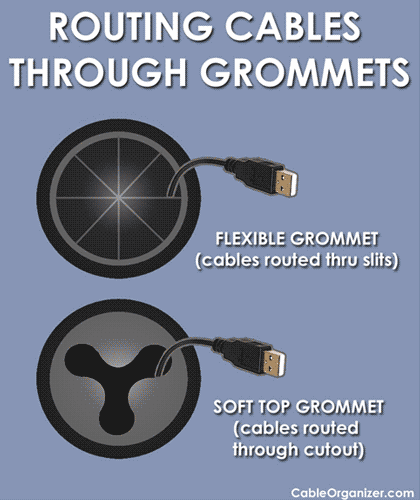 Flexible Grommets & Soft Top Grommets for Cable Routing