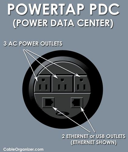 Bonito Power Data Center  - the Ultimate Grommet