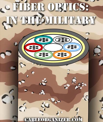 fiber optics in the military industry