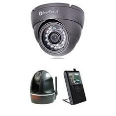 Analog Security Cameras