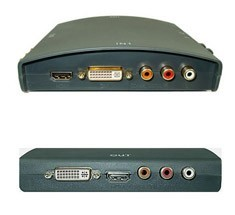 HDMI & DVI Switches