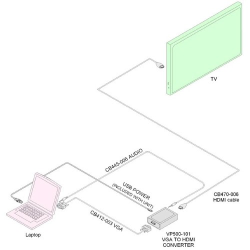 ALX-VP500-101-application