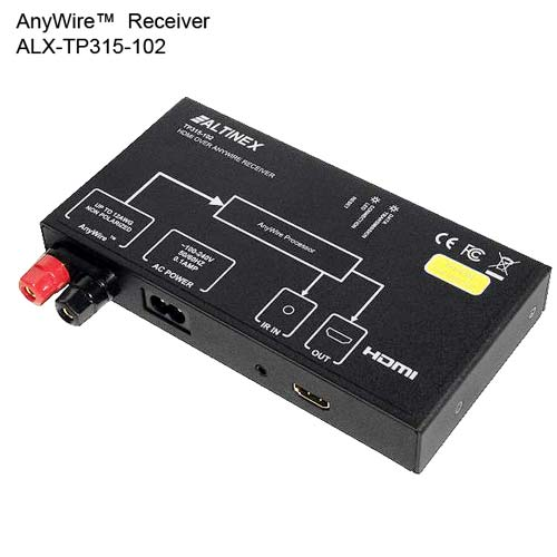 AnyWire HDMI Extender Receiver TP315-102