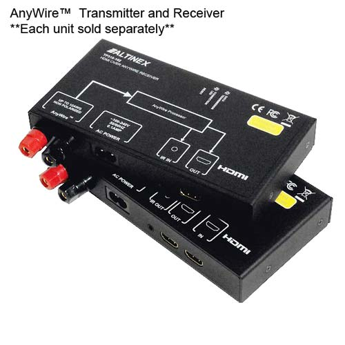AnyWire HDMI Extender Transmitter and Receiver