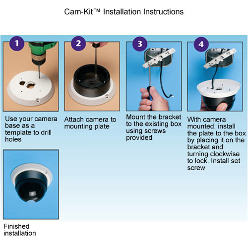 installation of Arlington SC5 Cam-Kit - icon
