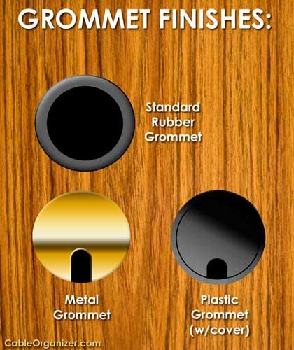 Grommet Finishes – Rubber, Metal, Plastic