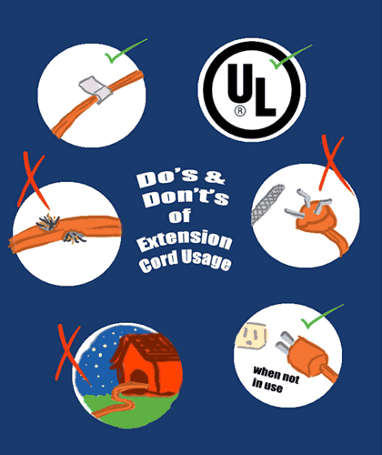 do's and don'ts of using extension cords
