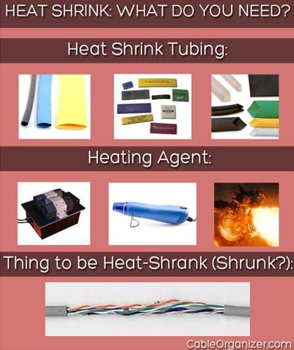 What you'll need: tubing, heating agent, item to be wrapped