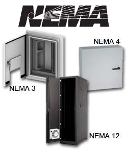 NEMA rating cabinets