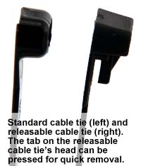 Standard and releasable cable ties