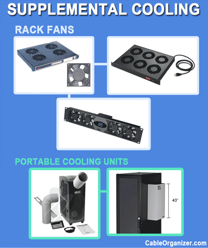 Supplemental Cooling Products for Server Rooms