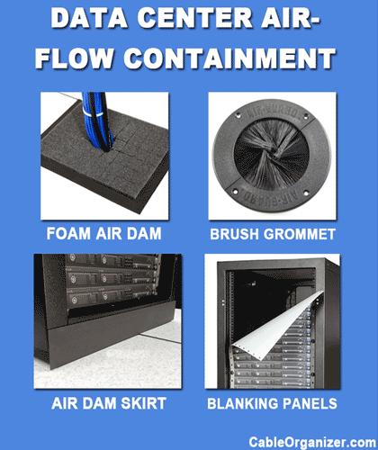 Air-flow Containment Products for Server Rooms