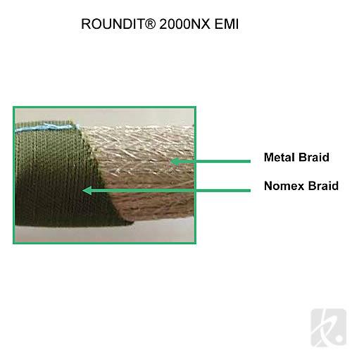 Roundit 2000NX Braided Sleeving - icon