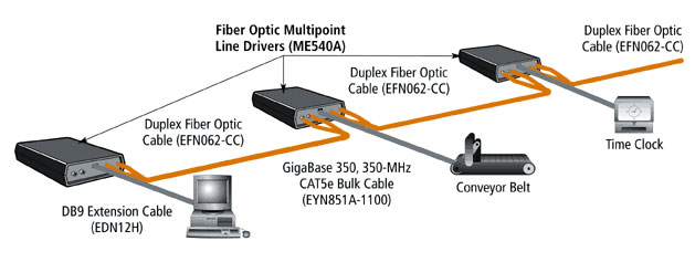Black Box Campus Fiber Driver