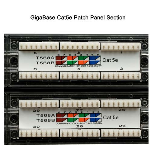Black Box GigaBase Cat5E patch panel section close up view - Icon