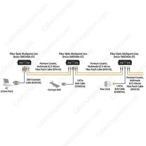 Fiber Optic Multipoint Line Driver - icon