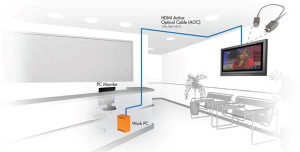 application drawing of hdmi active optical cable in waiting room