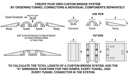 Multiple Hose Bridge Drawing