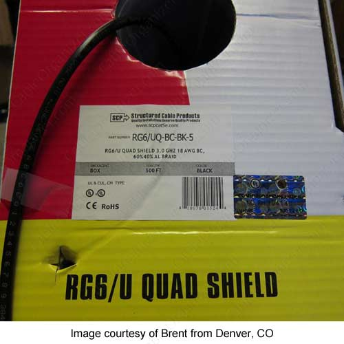 RG6/U Coaxial Cable - icon