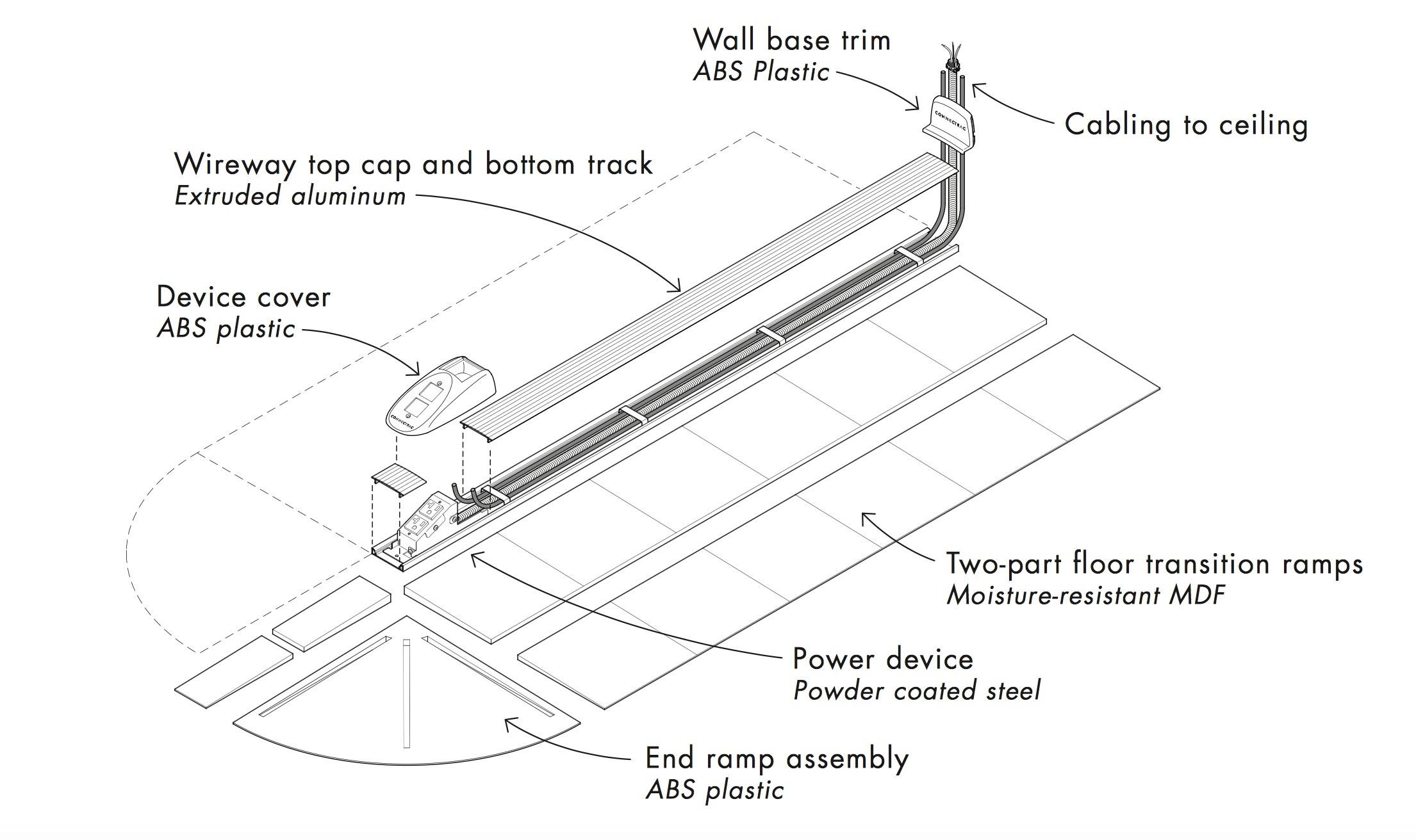 2.7 Under-Carpet Wireway