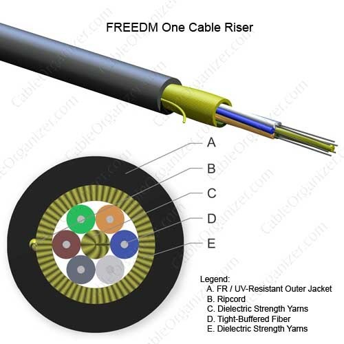 Corning FREEDM One Riser Cable - icon