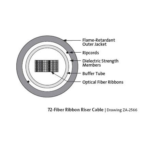 crossection diagram of 72-fiber corning ribbon riser cable icon