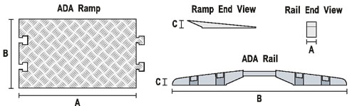 ADA Ramp Technical Specifications