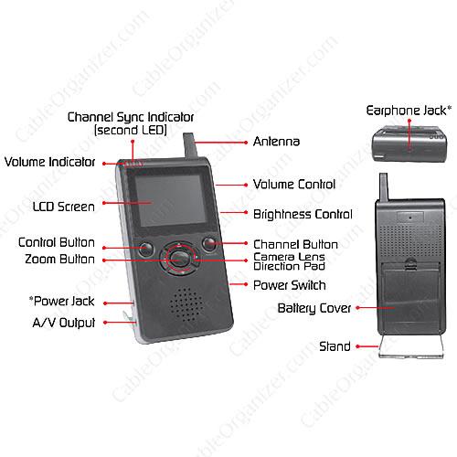 2.4 GHz Wireless Receiver - icon