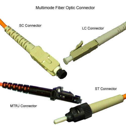connectors of multimode fiber optic patch cords - icon