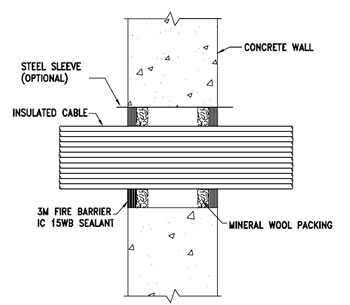 cross section of insulated cable through concrete wall