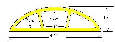 MegaDuct dimensions