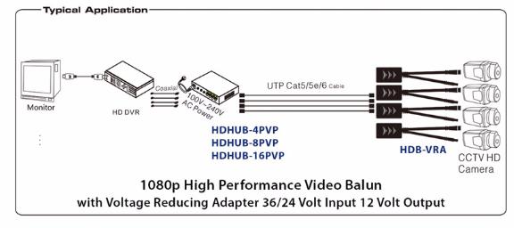 Video Power Balun Video Balun For Cctv Cableorganizer Com