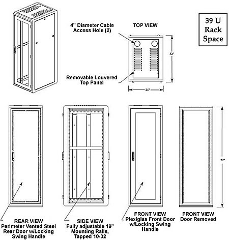 Great Lakes Enhanced Series Enclosures Technical drawings