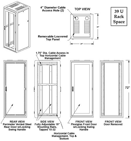 technical drawings of Great Lakes Rack Mount Enclosure