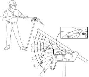 bending conduit - handle down