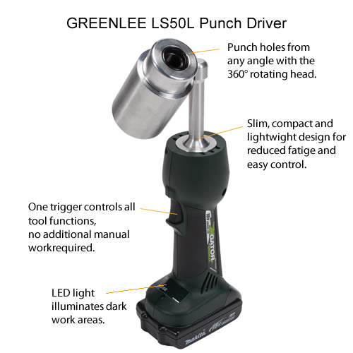 Greenlee 6-Ton Battery Powered Punch Driver  - icon