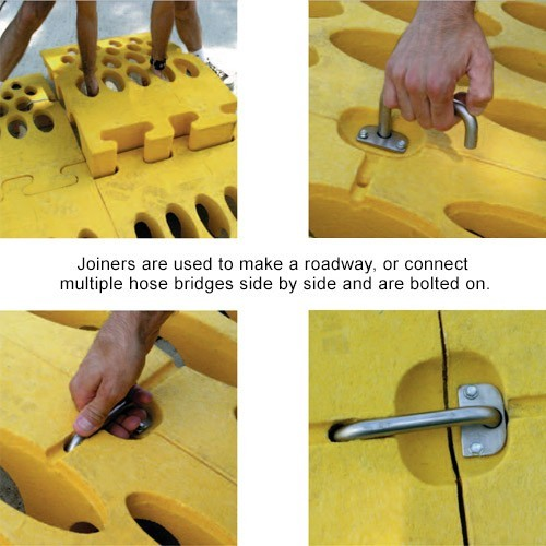 Hose Bridge Systems Standard, joiners - icon