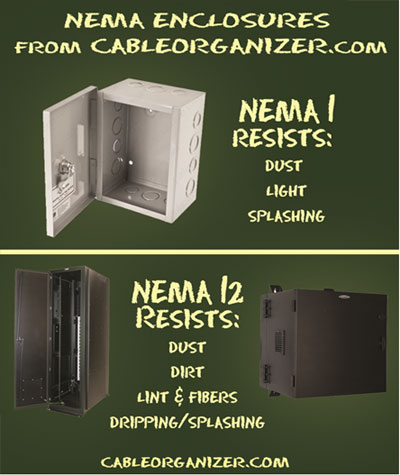 The NEMA rated enclosures offered by CableOrganizer.com