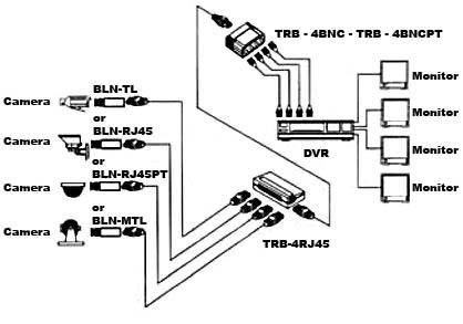 baluns diagram