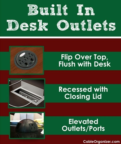The different types of Built-In Desk Outlets