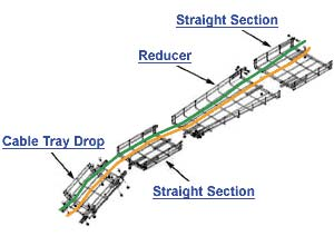 Cable Tray Layout - CM20
