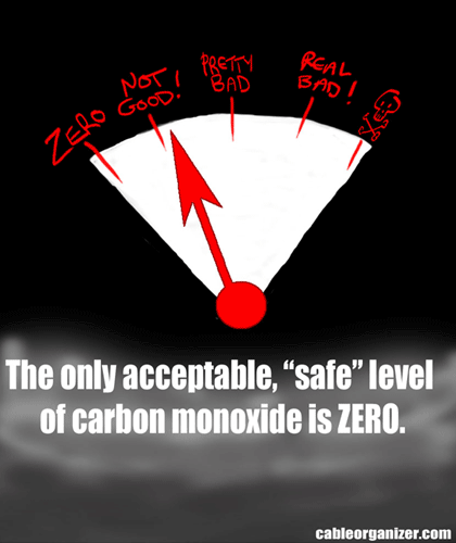 scale of carbon monoxide deadliness