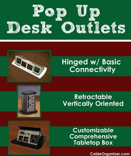 The different types of Pop-Up Desk Outlets