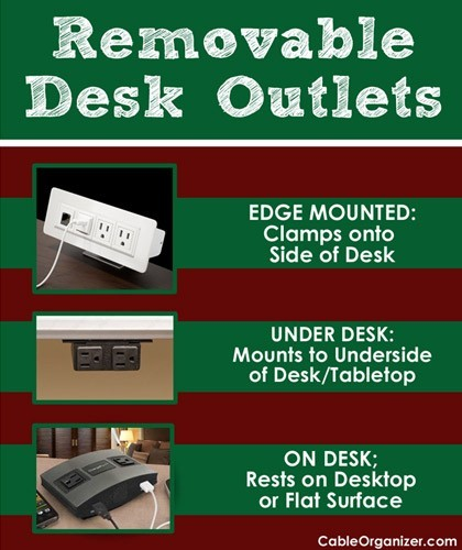 The different types of Removable Desk Outlets