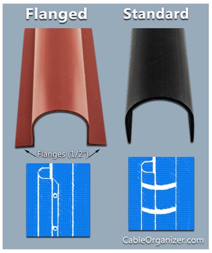 flanged vs standard wire guards