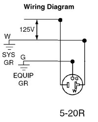 wiring diagram for Lev-Lok receptacle