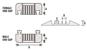 end cap and cut-away dimensions