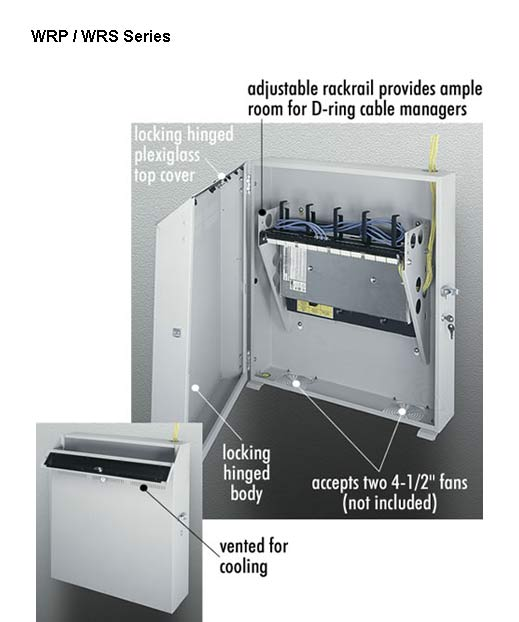 Middle Atlantic WRP WRS Series Low Profile Wall Enclosure open with features labeled icon