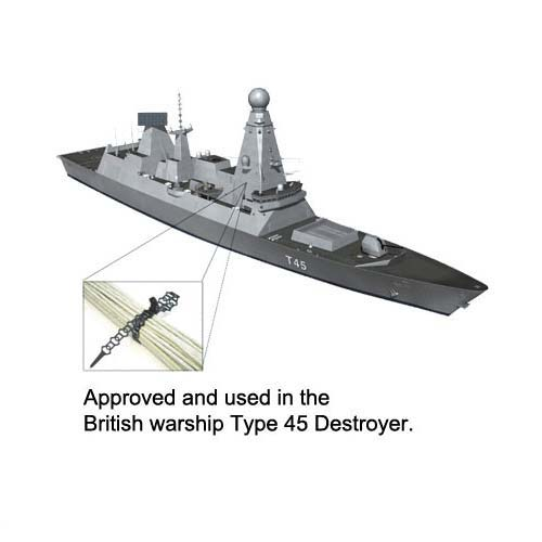 heavy duty mille-tie in use on british warship type 45 destroyer icon
