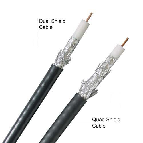Mohawks RG6 Shielded Coax Cable - Cableorganizer.comCableOrganizer.com